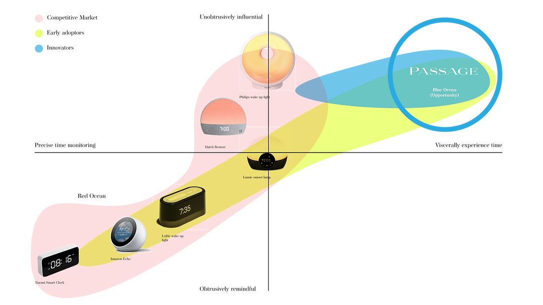 Passage positioning matrix-01.png