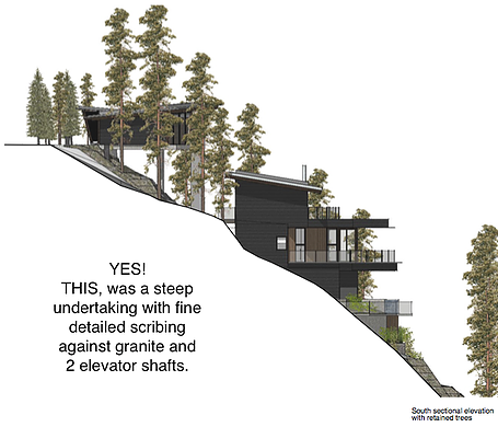 Project 1: The Granite Cliff Hugger