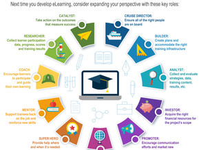 11 Quick Tips to Sync eLearning to Company Goals (Infographic)