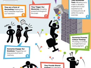 Top 7 Benefits You Get From Scenario-Based Training (Infographic)