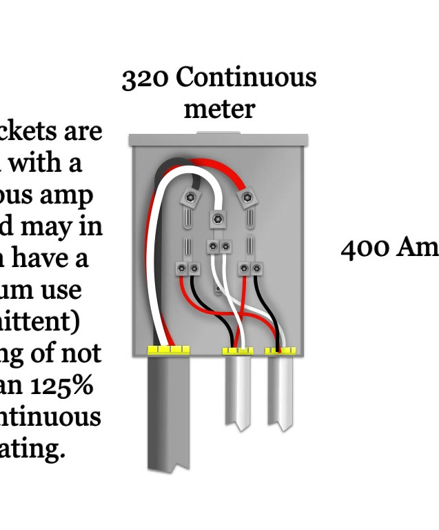 Meters for Contiuous use