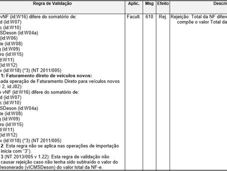 Rejeição 610 : Total da NF difere do somatório dos Valores compõe o valor Total d