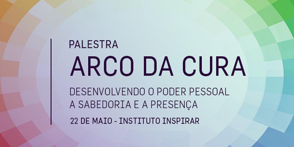 PALESTRA ARCO DA CURA