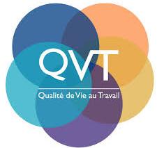 Qualité Vie au Travail (QVT)