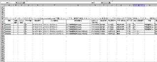 タウンページデータベース緯度経度サンプル