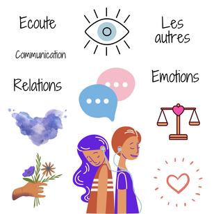 Communication, écoute et relations