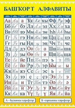Башкирский-алфавит.jpg