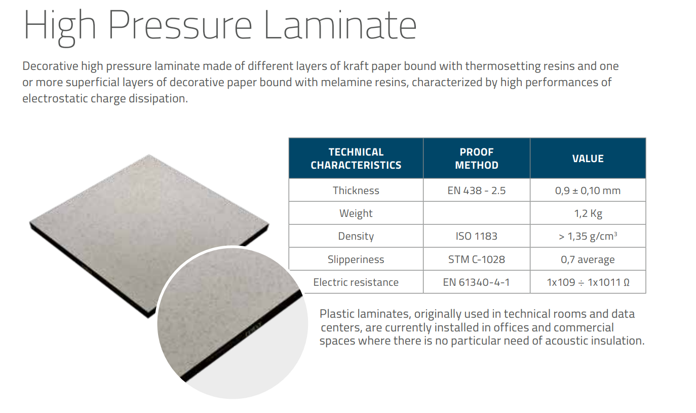 High Pressure Laminate.PNG