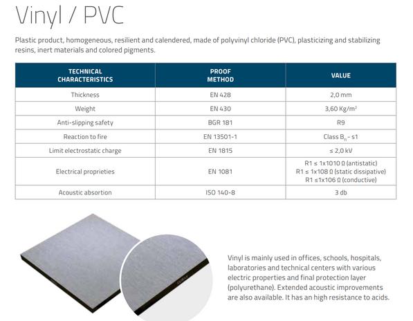 Vinil- PVC.PNG