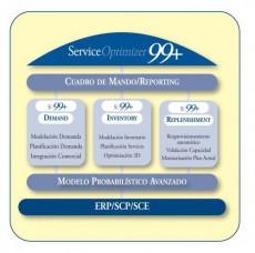 ToolsGroup, empresa «visionaria» según Gartner para S&OP System of Differentiation