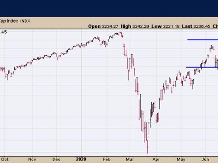 Market Update August 2020