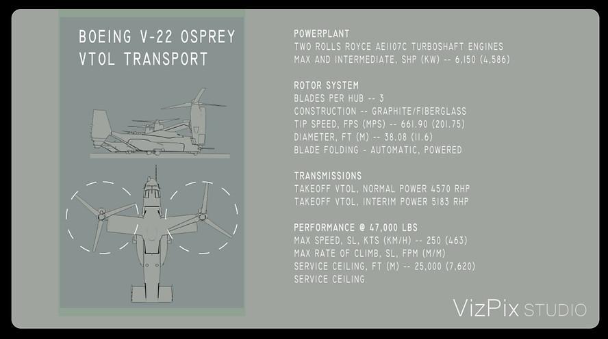 Boeing Osprey Tiltrotor