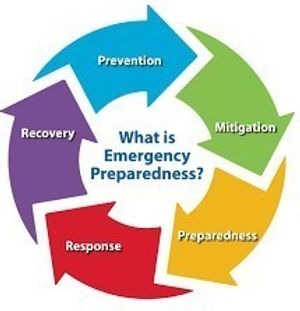 Emergency-Preparedness-Image.jpg