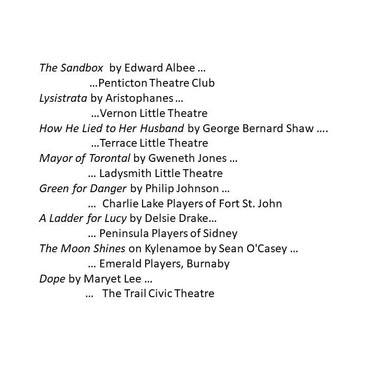 Other productions in festival