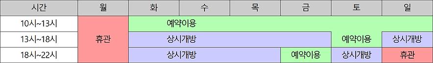 이용시간_201905.png