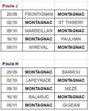Calendrier Championnat de l'Hérault Senior