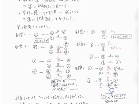 2019年度生物 過去問分析【筑波大学】