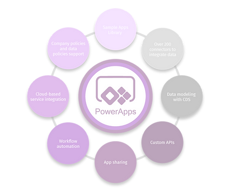 power-apps-diagram_edited.png