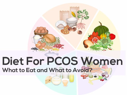 PCOS-Diet-Plan_edited