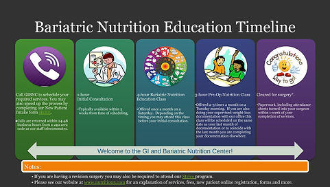 Bariatric Education Timeline  (rev. 7-31