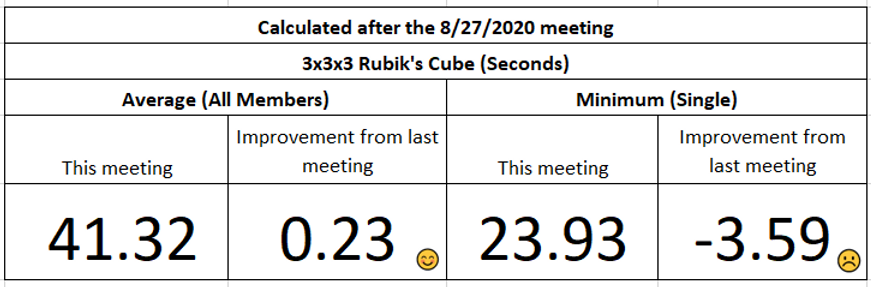 Ace Cube Association Statistics_08272020