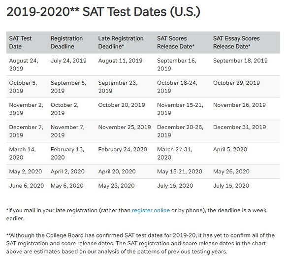 SAT Dates.JPG