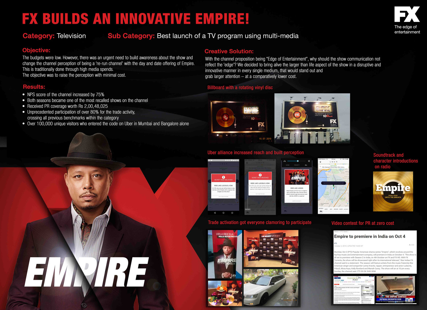 FX Empire launch