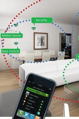 Smart home - Zigbee_edited.jpg