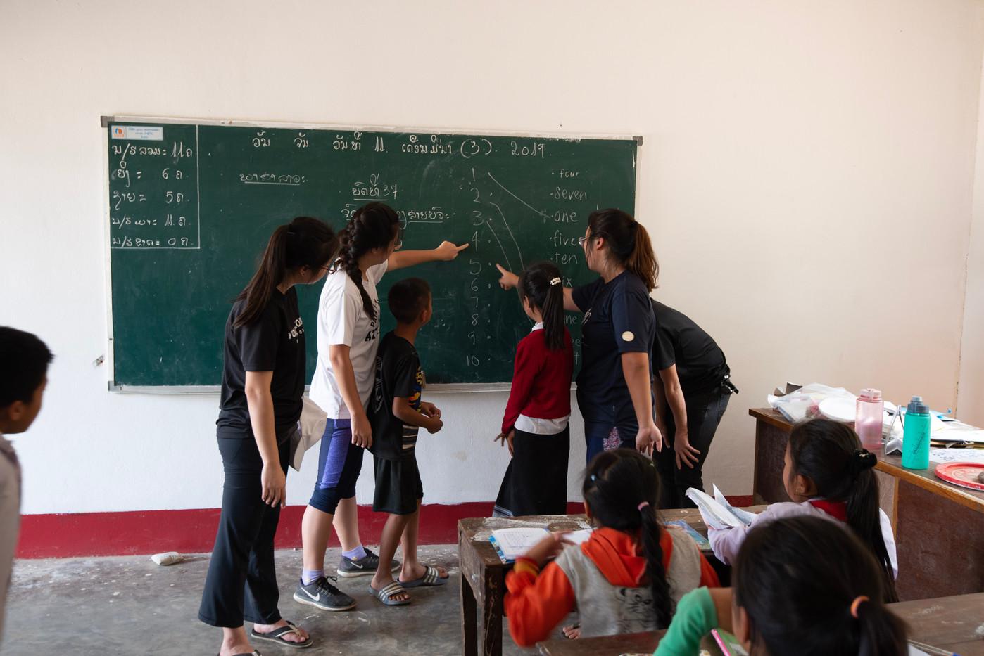 Teaching English to the Children