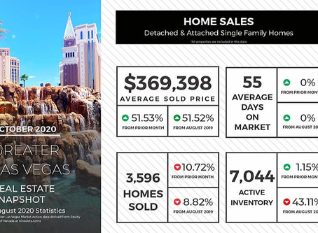 October 2020 Home Sales
