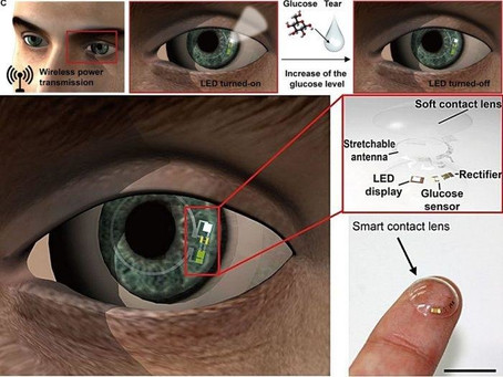 New smart contact lens for diabetics introduced