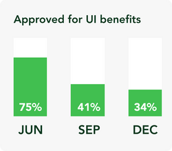 Approved_ui.png