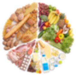 centrum chudnutia proteínová bielkovinová diéta