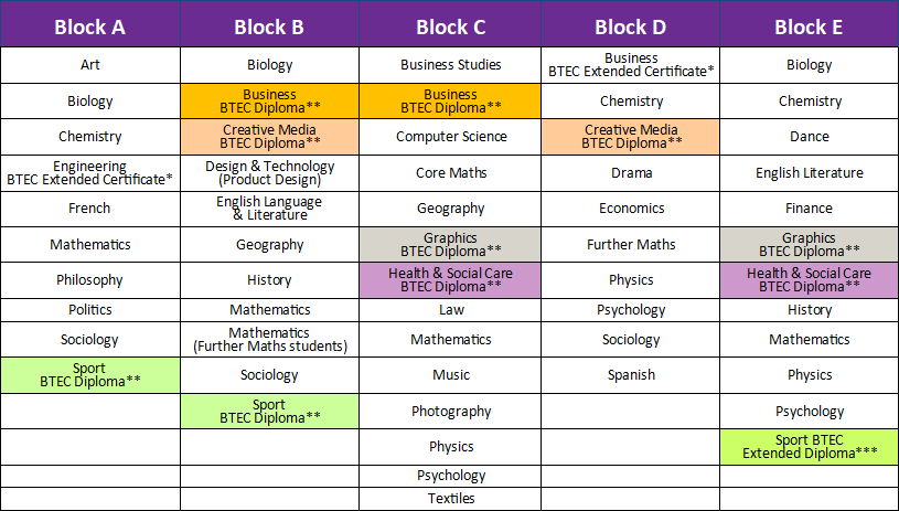 Course Blocks.png