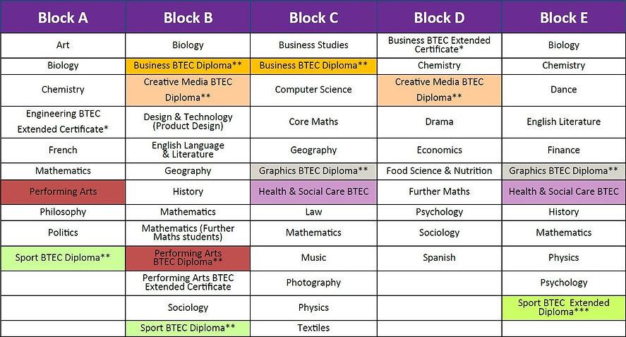 Course Blocks.JPG