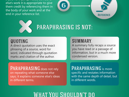 How to Paraphrase a Paragraph