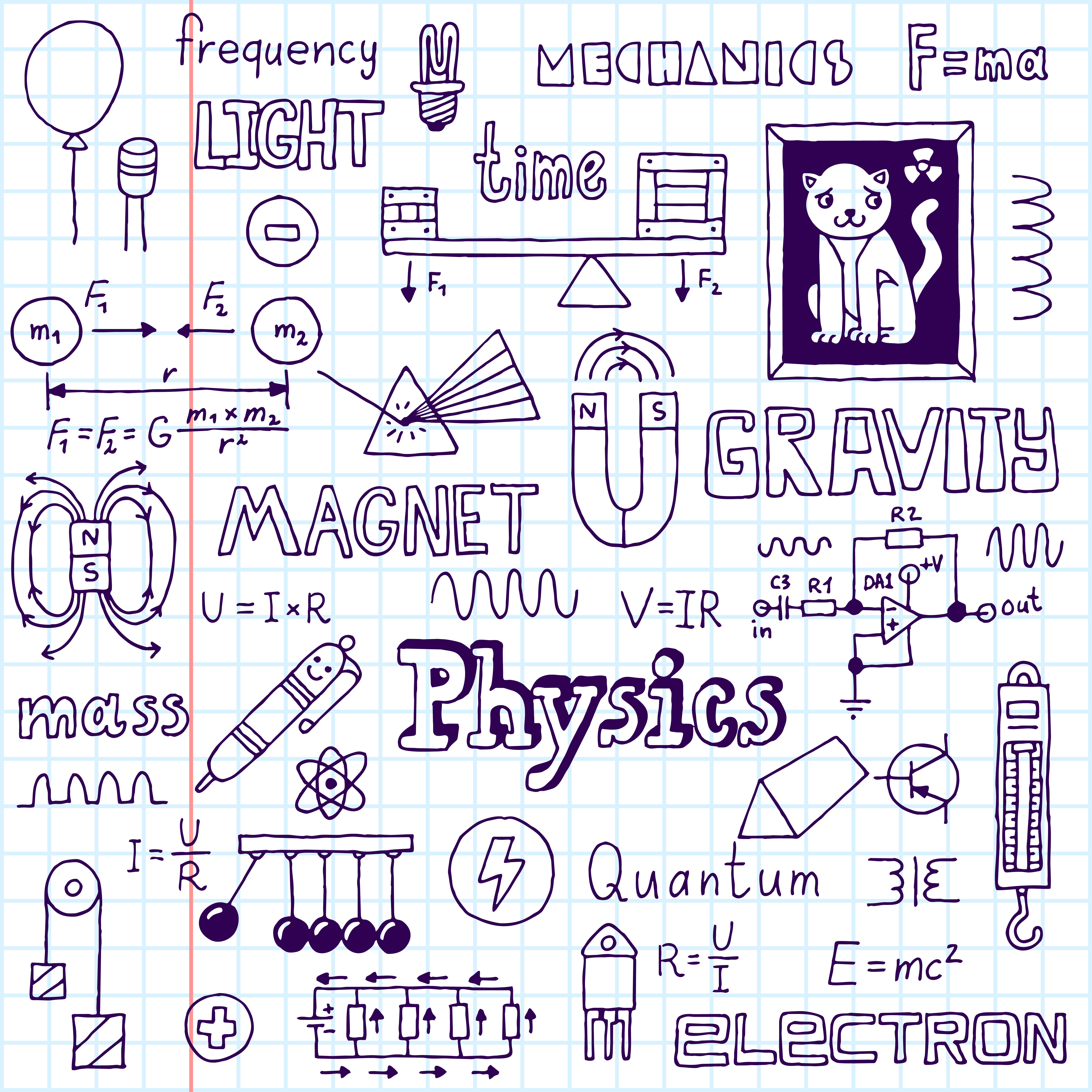 Physicsdoodles