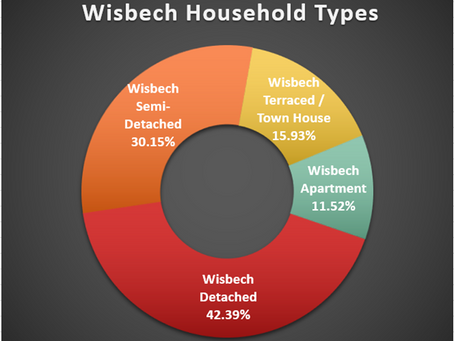Wisbech's Love (and Hate) Affair with the Semi-Detached House