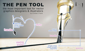What is the most important tool in Adobe Illustrator in my