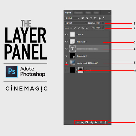 What is a layer and the importance of layers in Adobe Photoshop CC