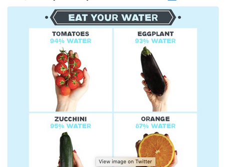 how much water we should drink each day