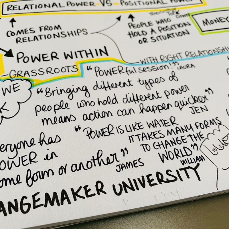 Notes on changemaking, handwritten and illustrated by Coventry artist Melissa Smith