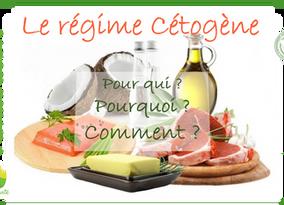 Nouvelle formation : Régime Cétogène: Pour qui? Pourquoi? Comment? RDV le 23 Février...