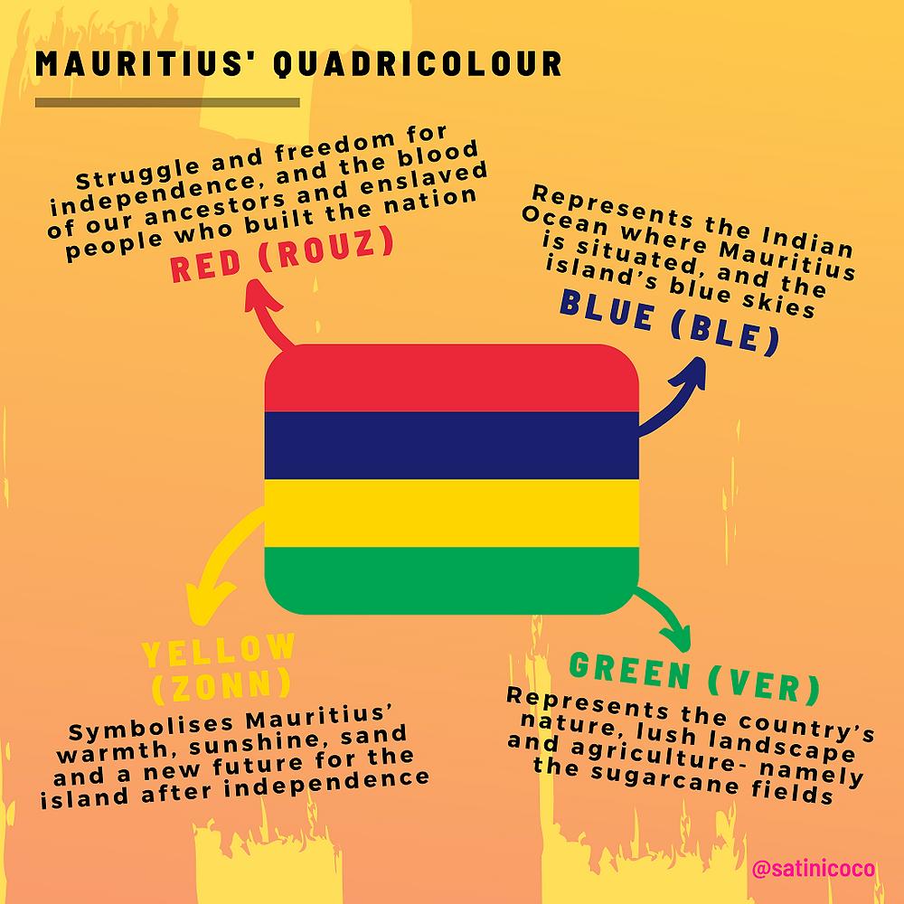 mauritius flag meaning quadricolour