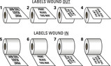 LABELS WOUND UP