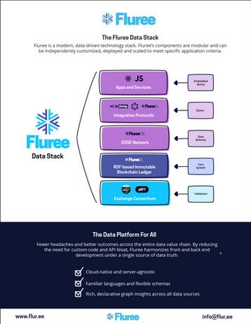 Fluree Data Stack