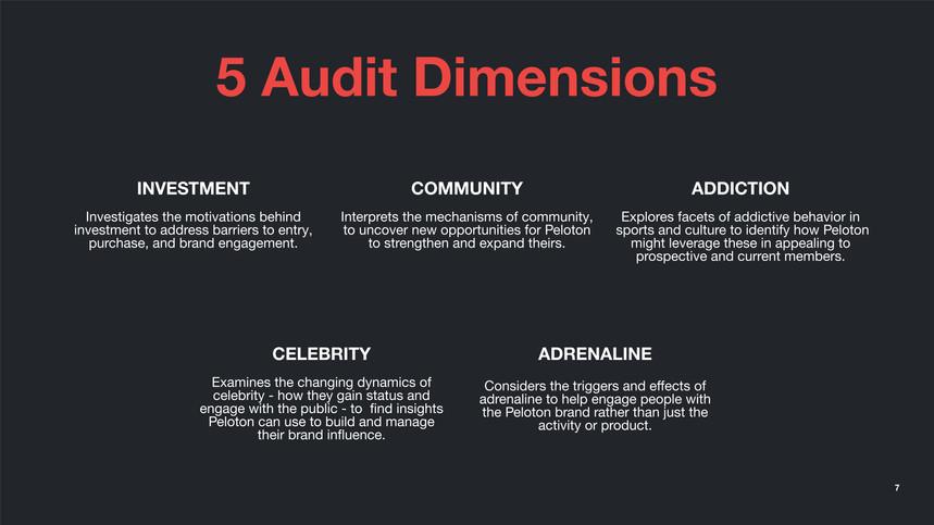 2. Brand Audit_7.jpg