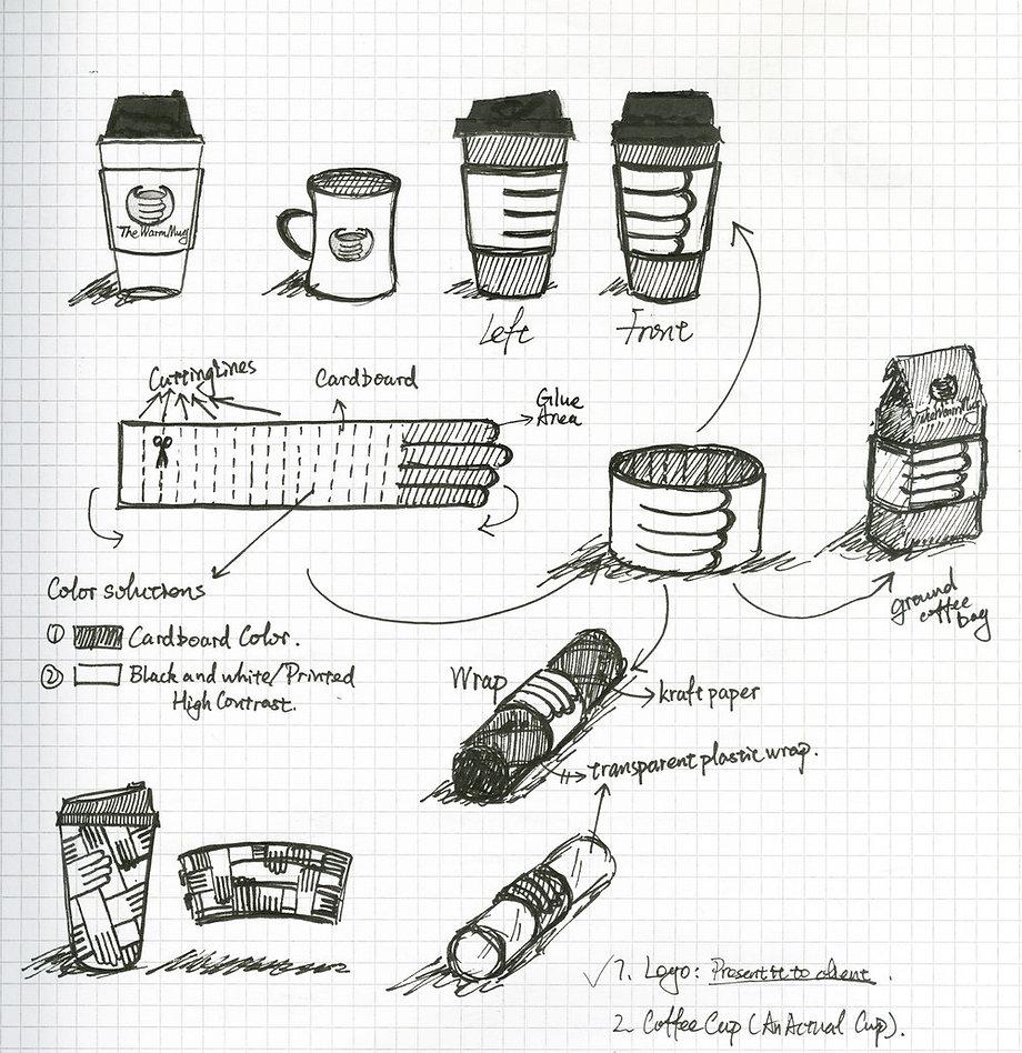 The+Warm+Mug+Packaging.jpg
