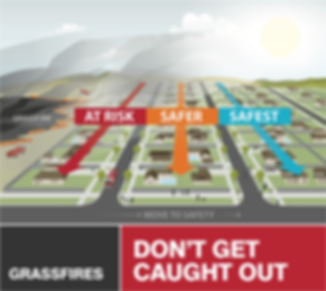 PIC - Grassfires - dont get caught out.p