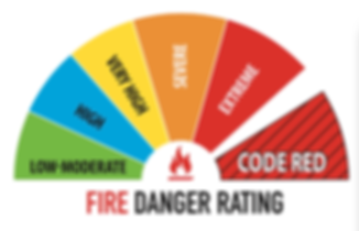 PIC - Fire Danger Sign.png